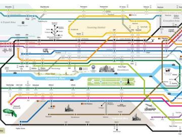 SCM IT Map 2016